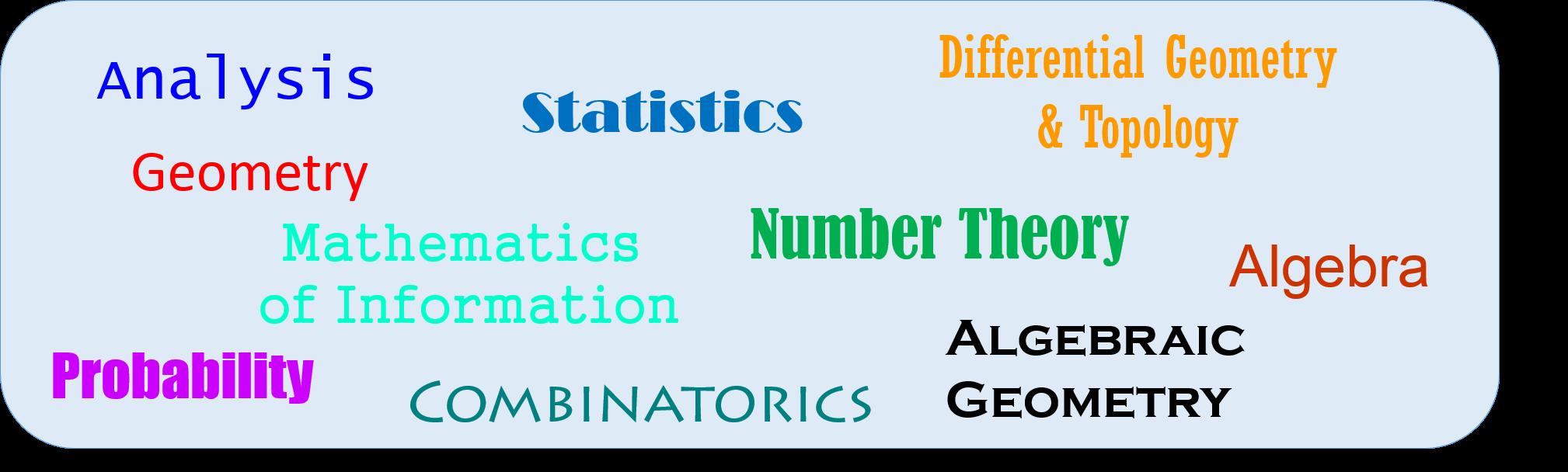 Research Department Of Pure Mathematic And Mathematical Statistics Undergraduate Dissertation